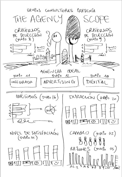 02_presentacion_infografia_boceto_2