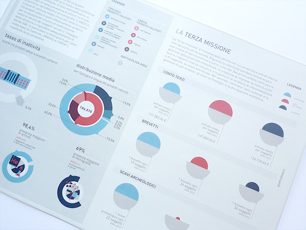 05_presentacion_infografia_color_2