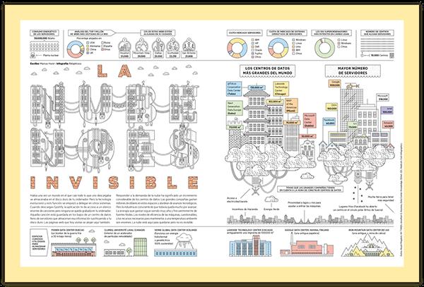 05_presentacion_infografia_estructura