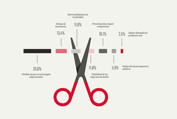 06_presentacion_infografia_presentacion_detalles1