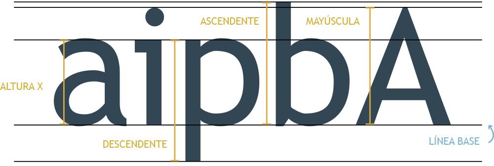 como crear una tipografia por ordenador. así se componen las tipografías