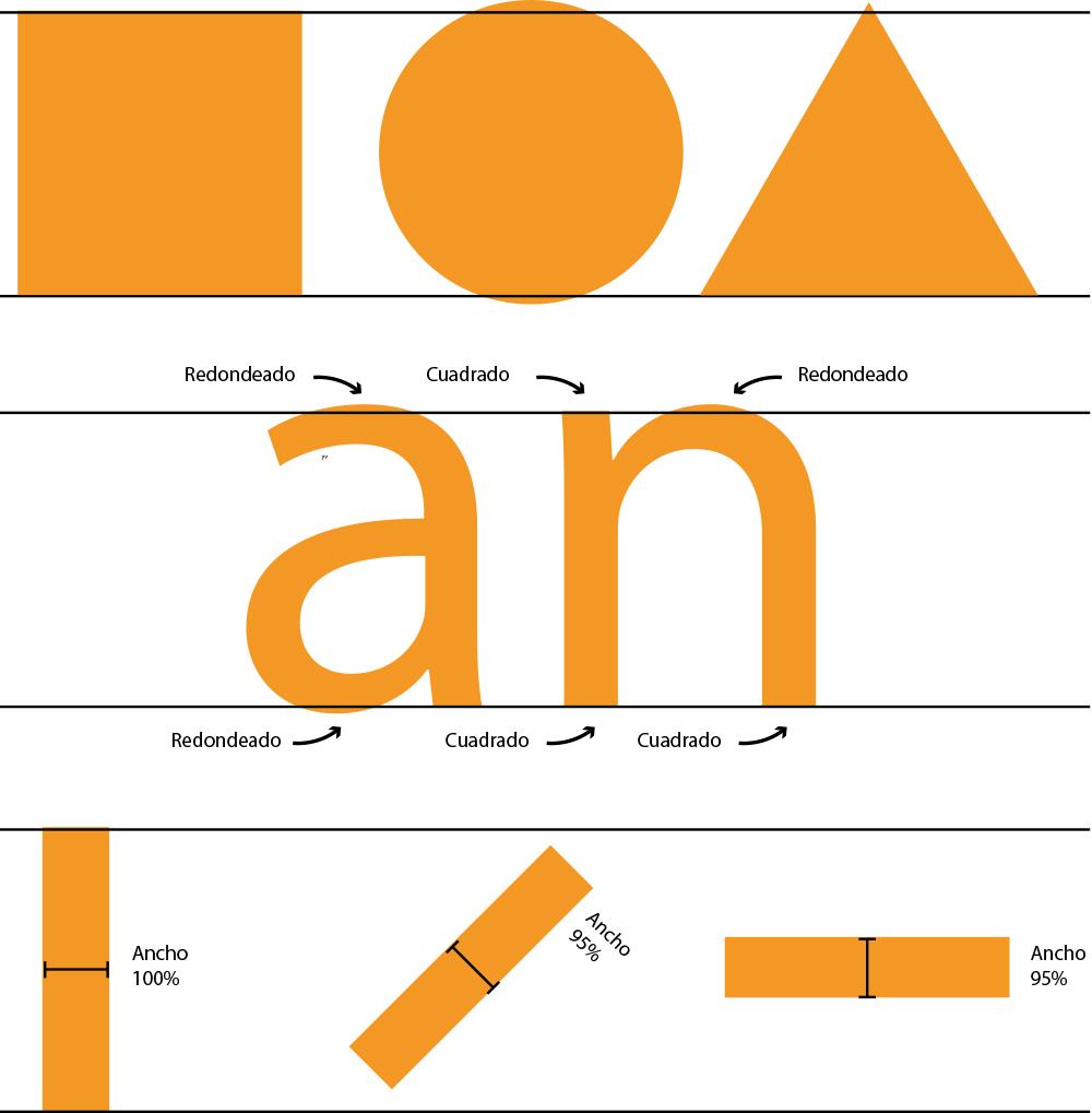 como-crear-una-tipografia-en-ordenador-8