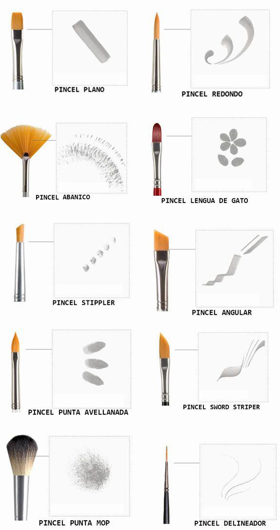 pinceles-acuarela-tutorial