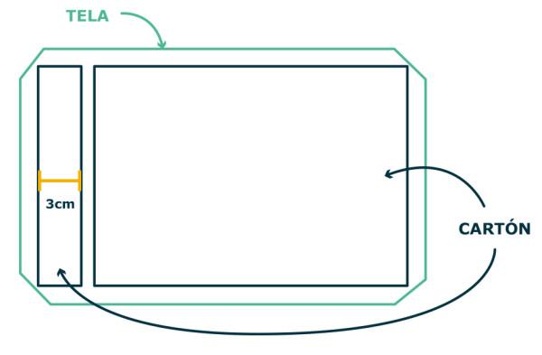 8-consejos-encuadernacion-japonesa--casera2-tipos-de-cosido-carton