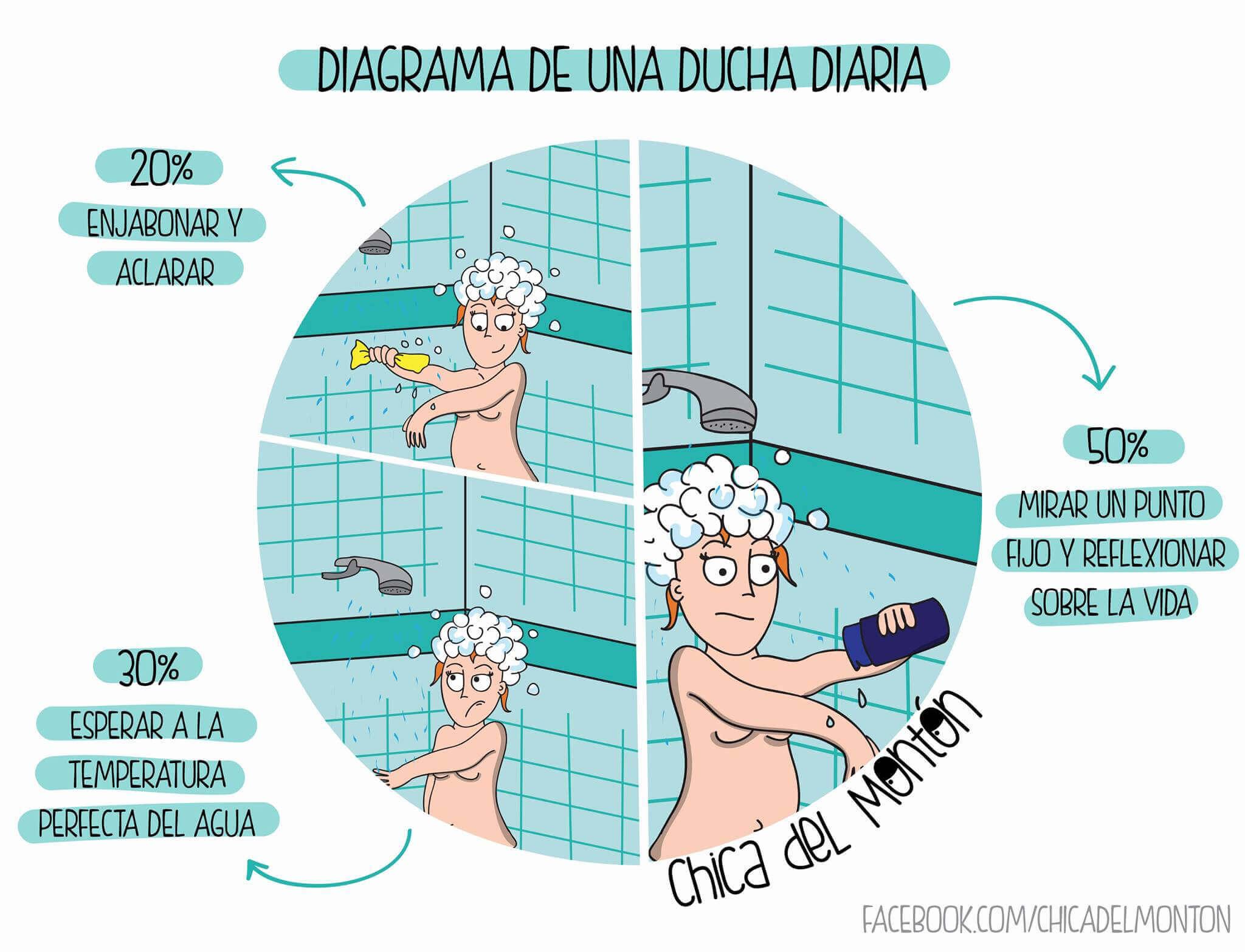laura-mesa-chica-monton-ducha