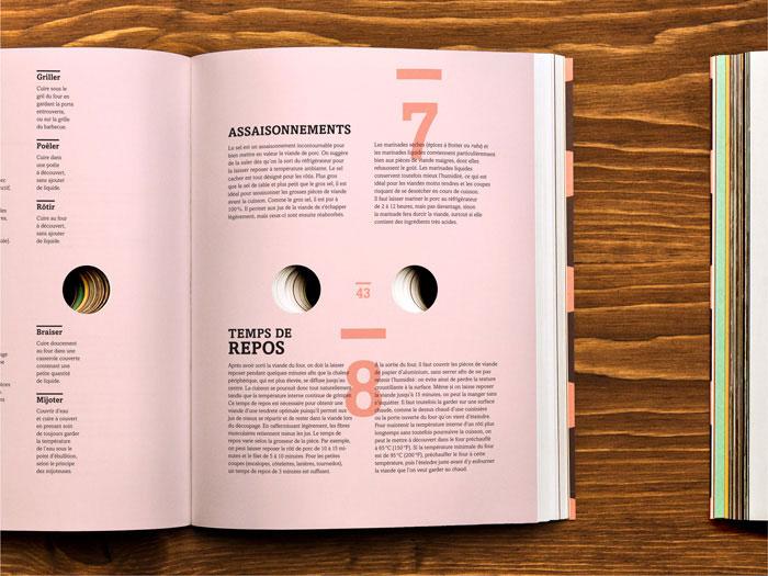 Los mejores libros para que cumplas tu propósito de cocinar más