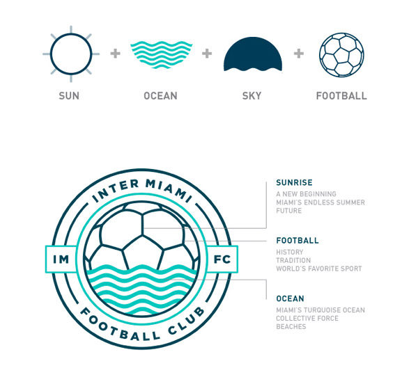 manual-marca-diseno-identidad-consejos
