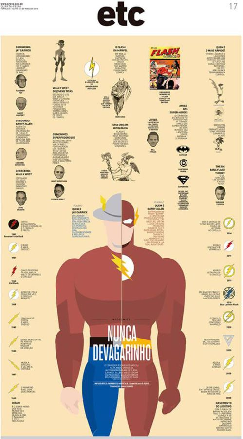 norberto-baruch-infografia-norbi