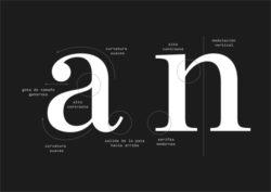 Silera tipografía de Ana Moliz